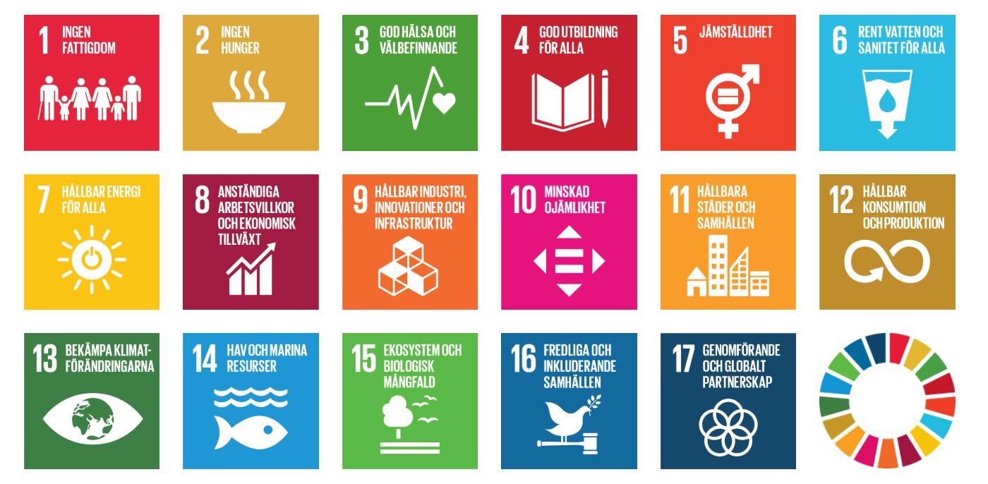 FNs hållbarhetsmål